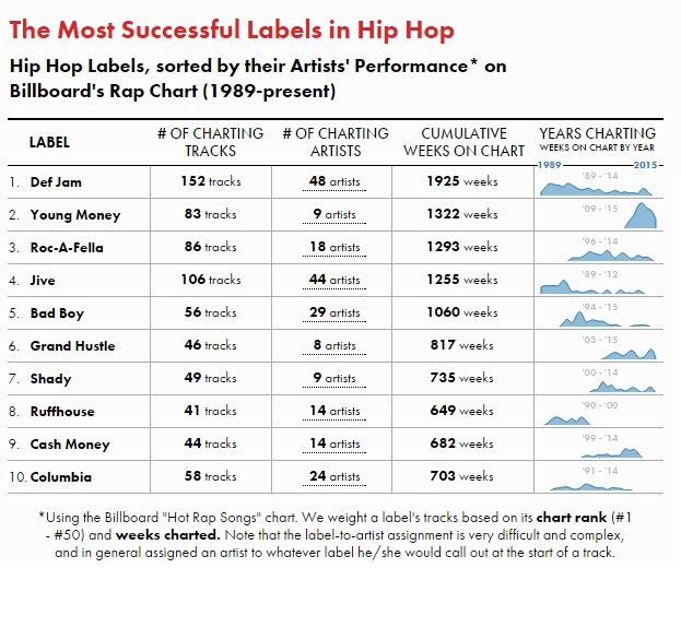 hiphop_labels1