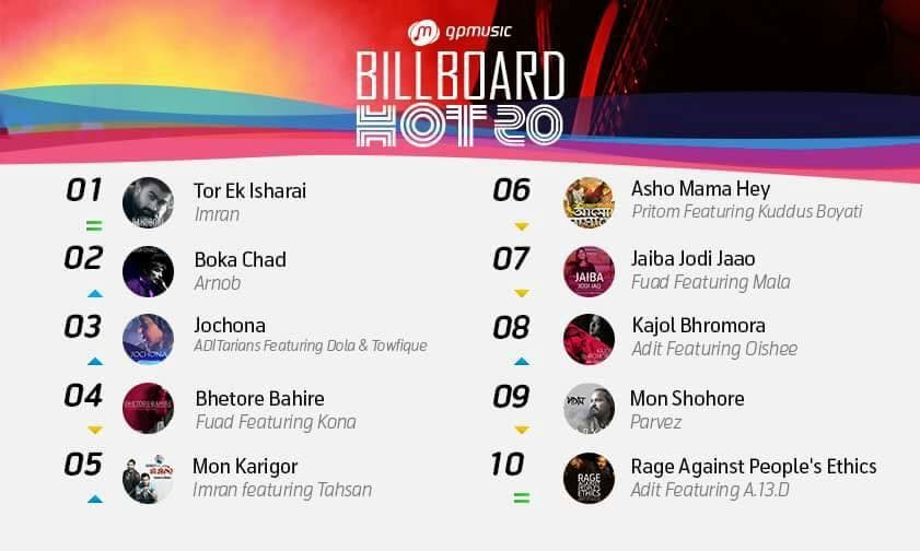 JOCHONA ON GP MUSIC APP BILLBOARD