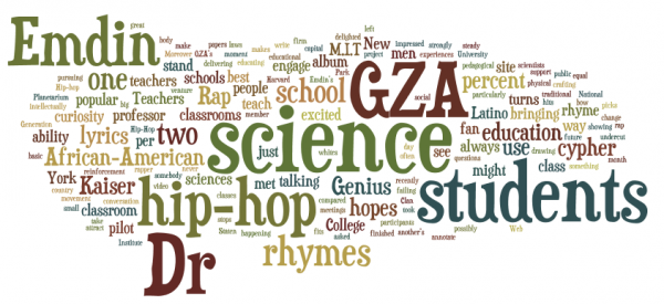 hip hop education